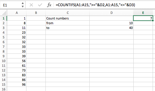 excel count values between range countifs dynamic range another example