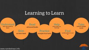 learning a skill. your roadmap to learning and mastering skills